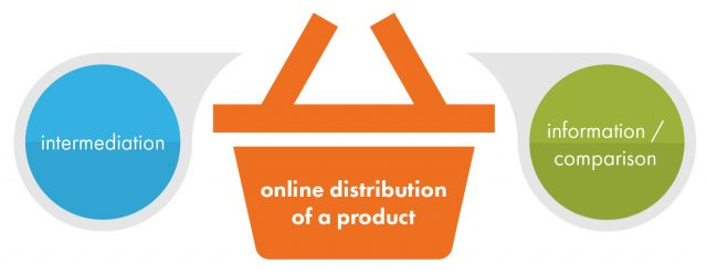Online Distribution of Products