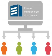 Central Management of Accounts