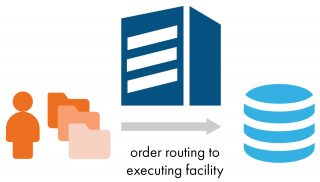 Order_Routing